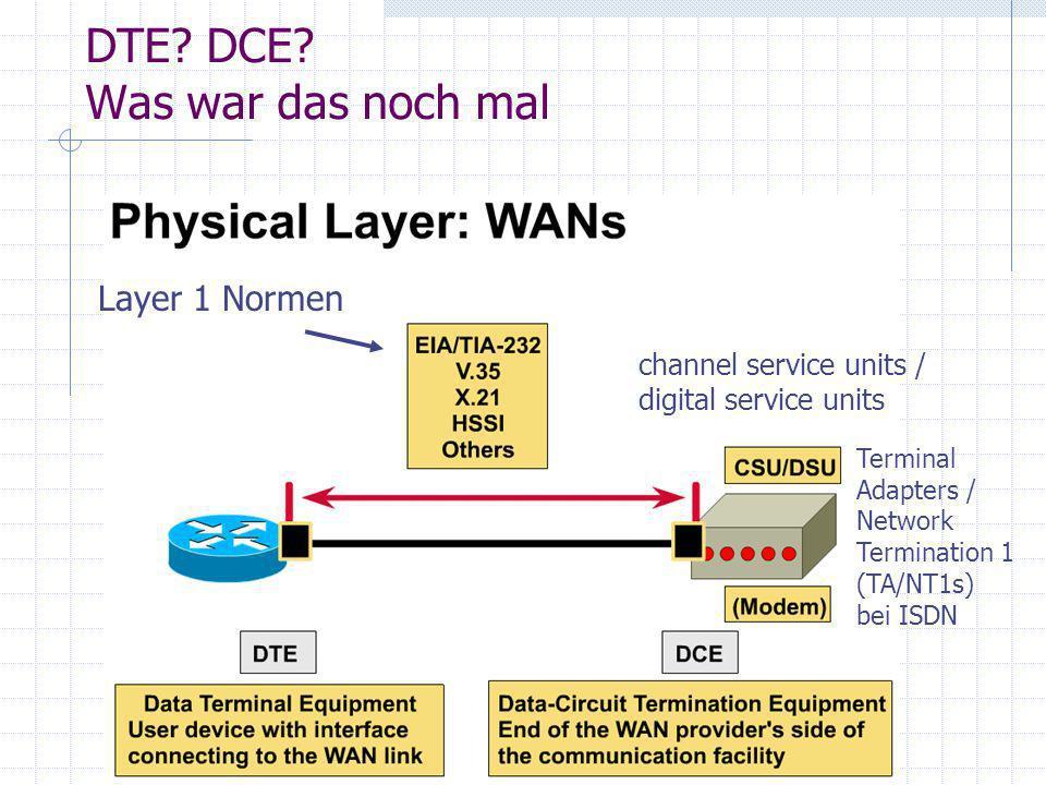 Router-Konfig.– Lokale Namesauflösung Um einen Hostnamen (z.B.