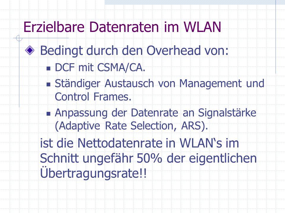 Erzielbare Datenraten im WLAN Bedingt durch den Overhead von: DCF mit CSMA/CA.