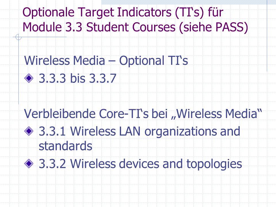 Wireless LAN Standards Ebenfalls durch IEEE geregelt.