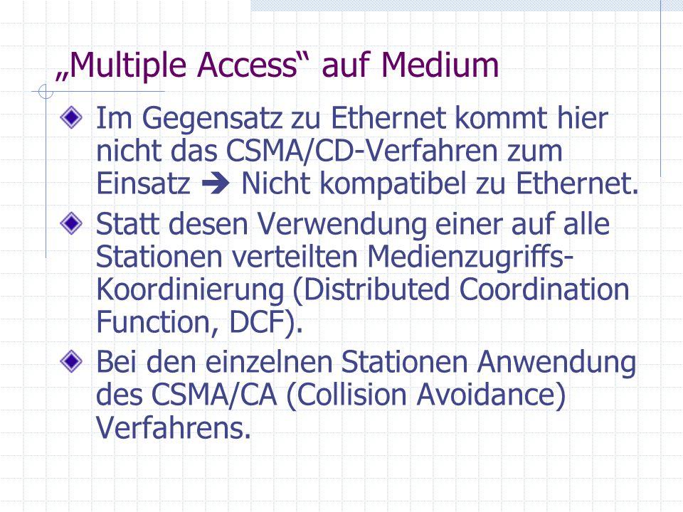 Multiple Access auf Medium Im Gegensatz zu Ethernet kommt hier nicht das CSMA/CD-Verfahren zum Einsatz Nicht kompatibel zu Ethernet.