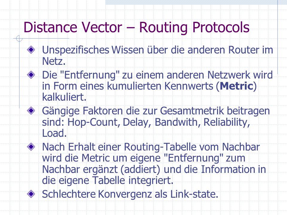 Distance Vector – Routing Protocols Unspezifisches Wissen über die anderen Router im Netz.