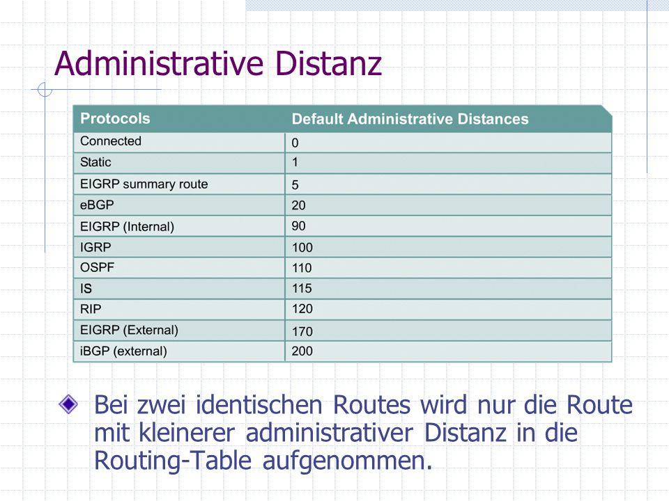 Administrative Distanz Bei zwei identischen Routes wird nur die Route mit kleinerer administrativer Distanz in die Routing-Table aufgenommen.