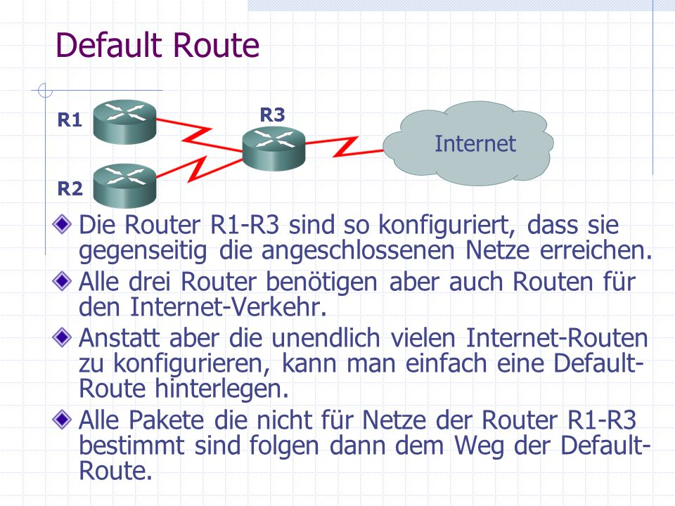 Default Route Die Router R1-R3 sind so konfiguriert, dass sie gegenseitig die angeschlossenen Netze erreichen.