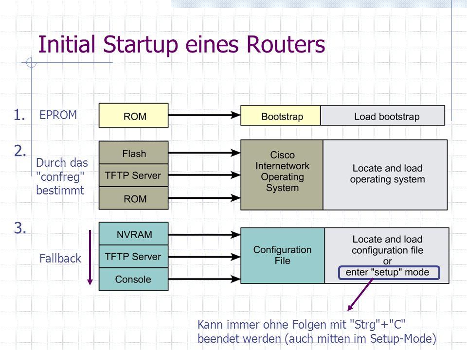Initial Startup eines Routers Durch das confreg bestimmt Fallback 1.