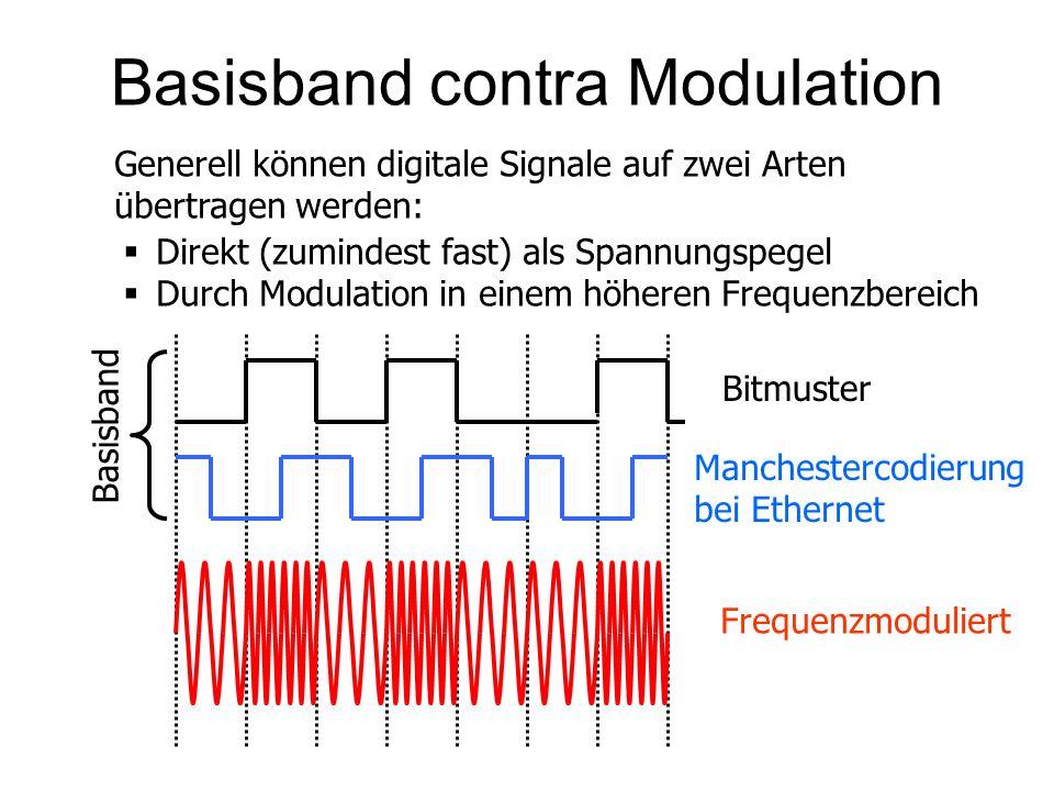 Basisband contra Modulation Generell können digitale Signale auf zwei Arten übertragen werden: Direkt (zumindest fast) als Spannungspegel Durch Modula