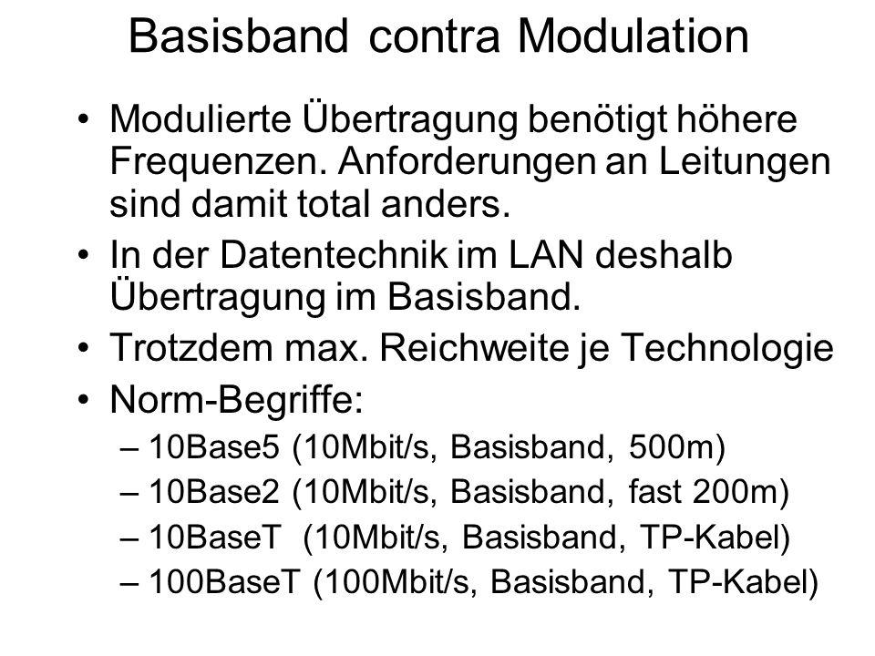 Basisband contra Modulation Modulierte Übertragung benötigt höhere Frequenzen. Anforderungen an Leitungen sind damit total anders. In der Datentechnik