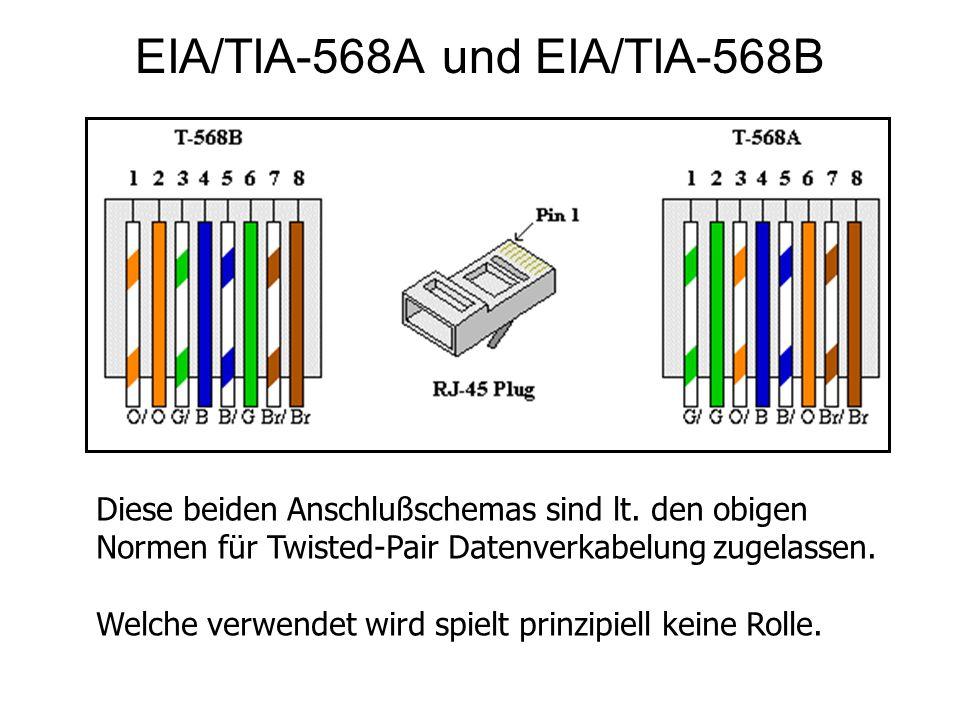 EIA/TIA-568A und EIA/TIA-568B Diese beiden Anschlußschemas sind lt. den obigen Normen für Twisted-Pair Datenverkabelung zugelassen. Welche verwendet w