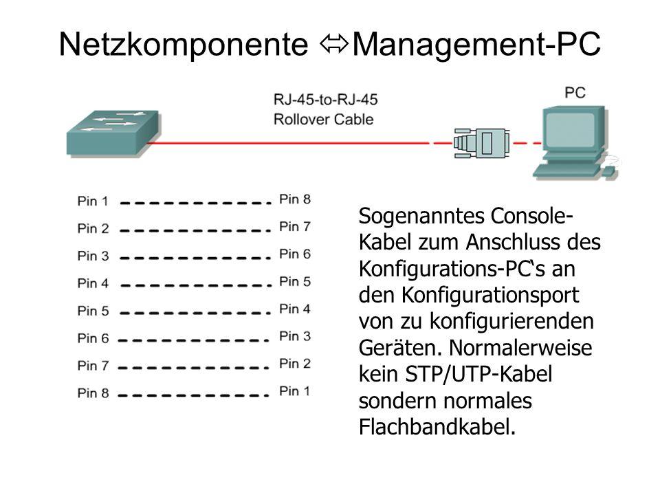 Netzkomponente Management-PC Sogenanntes Console- Kabel zum Anschluss des Konfigurations-PCs an den Konfigurationsport von zu konfigurierenden Geräten