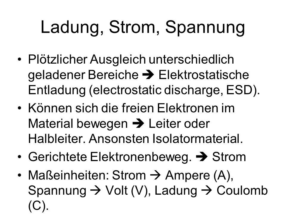 Ladung, Strom, Spannung Plötzlicher Ausgleich unterschiedlich geladener Bereiche Elektrostatische Entladung (electrostatic discharge, ESD). Können sic