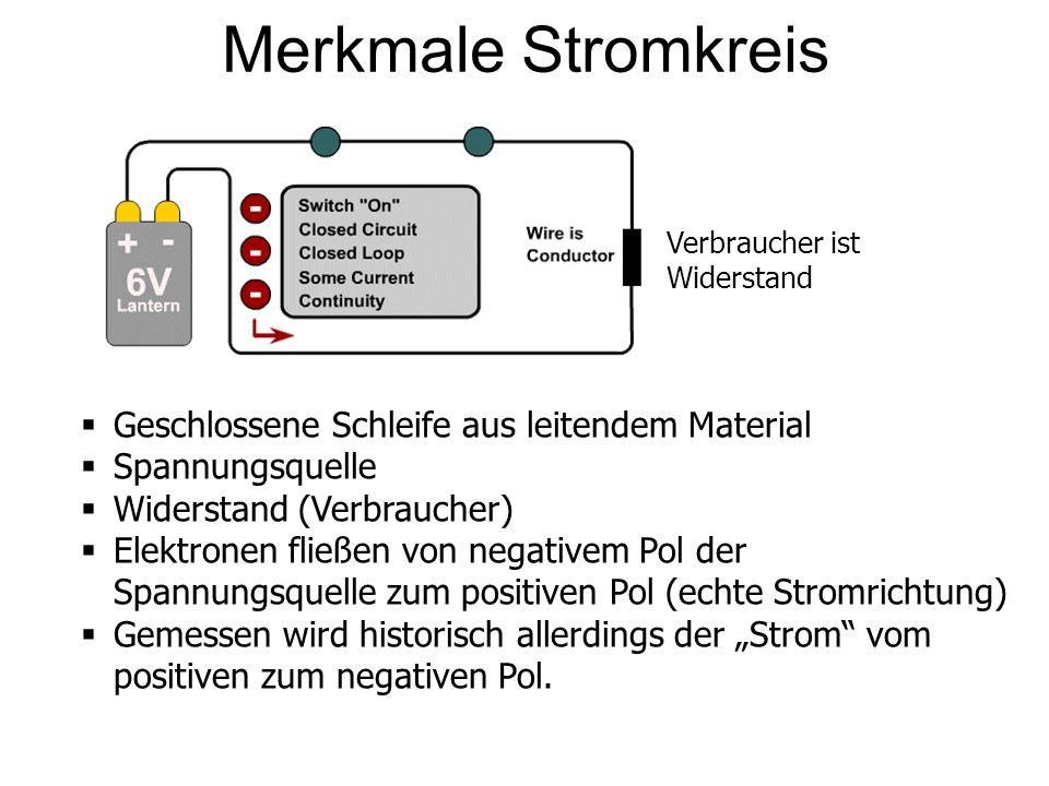 Merkmale Stromkreis Geschlossene Schleife aus leitendem Material Spannungsquelle Widerstand (Verbraucher) Elektronen fließen von negativem Pol der Spa
