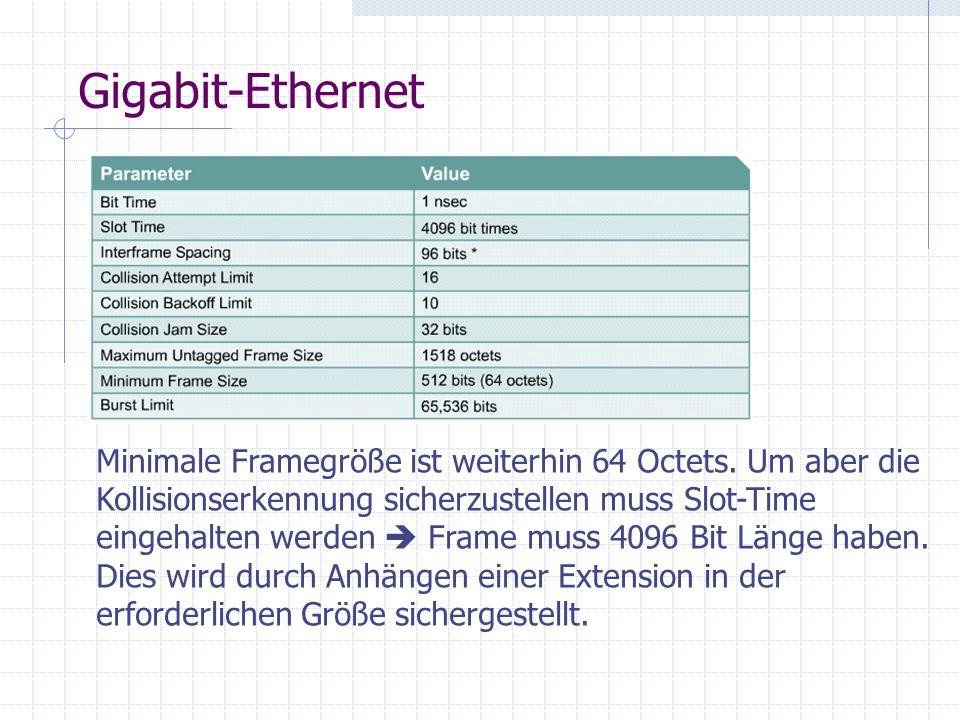 Gigabit-Ethernet Minimale Framegröße ist weiterhin 64 Octets. Um aber die Kollisionserkennung sicherzustellen muss Slot-Time eingehalten werden Frame