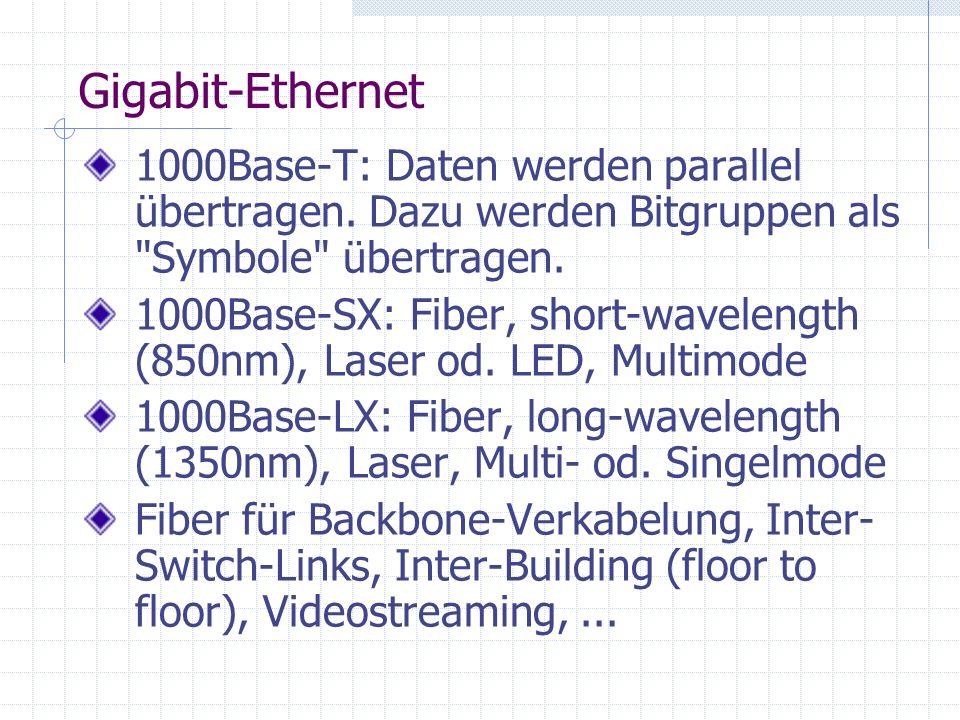 Gigabit-Ethernet 1000Base-T: Daten werden parallel übertragen. Dazu werden Bitgruppen als