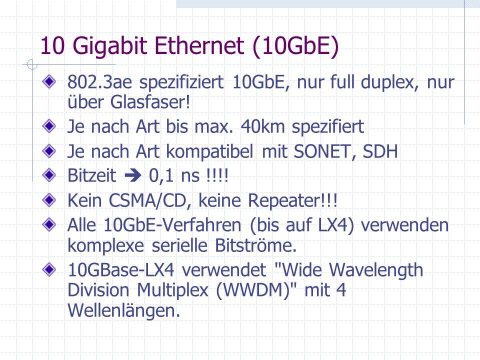 10 Gigabit Ethernet (10GbE) 802.3ae spezifiziert 10GbE, nur full duplex, nur über Glasfaser! Je nach Art bis max. 40km spezifiert Je nach Art kompatib