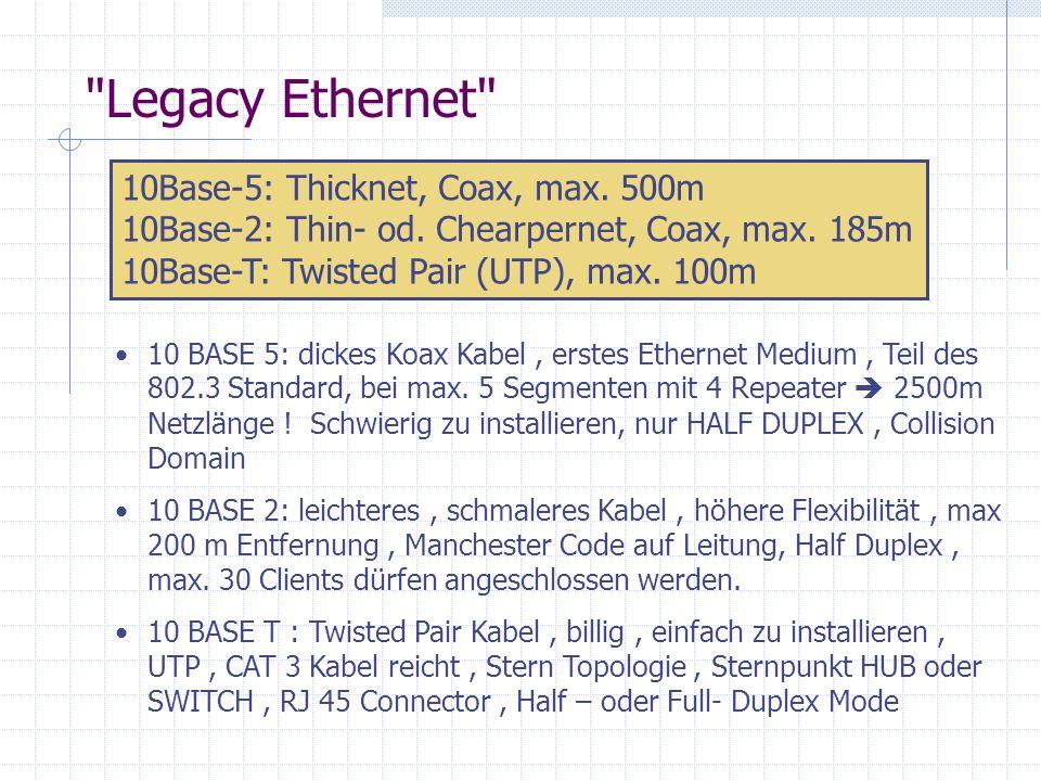 Legacy Ethernet 10Base-5: Thicknet, Coax, max.500m 10Base-2: Thin- od.