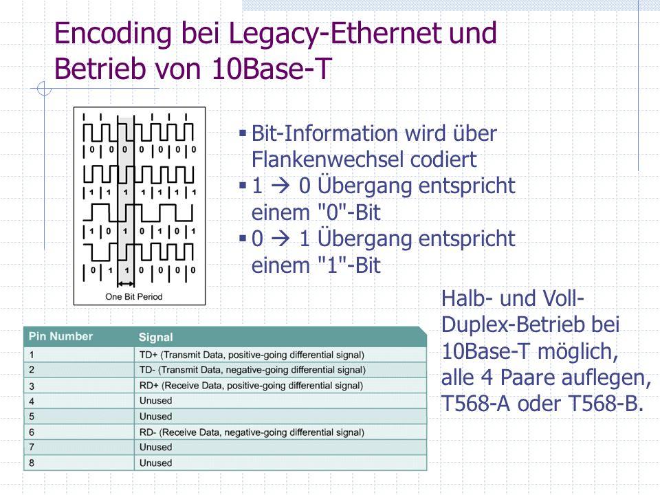 Encoding bei Legacy-Ethernet und Betrieb von 10Base-T Bit-Information wird über Flankenwechsel codiert 1 0 Übergang entspricht einem 0 -Bit 0 1 Übergang entspricht einem 1 -Bit Halb- und Voll- Duplex-Betrieb bei 10Base-T möglich, alle 4 Paare auflegen, T568-A oder T568-B.