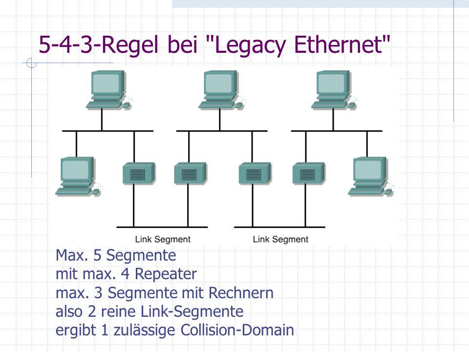 5-4-3-Regel bei Legacy Ethernet Max.5 Segmente mit max.