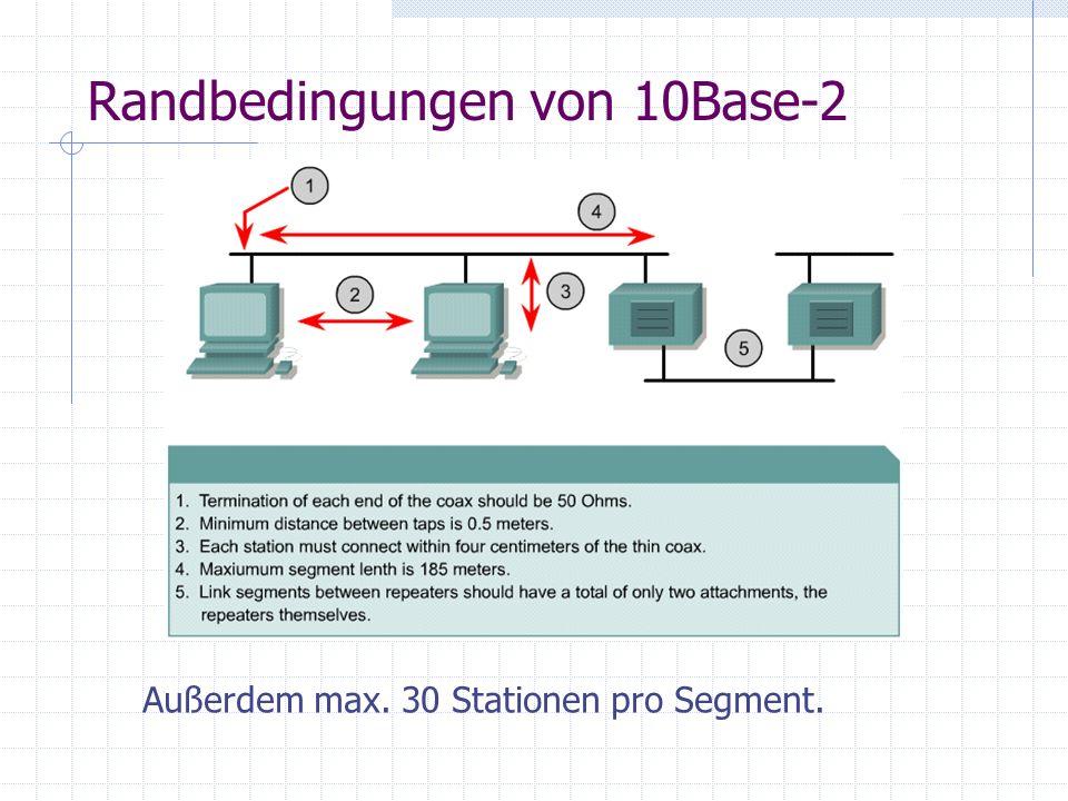 Randbedingungen von 10Base-2 Außerdem max. 30 Stationen pro Segment.