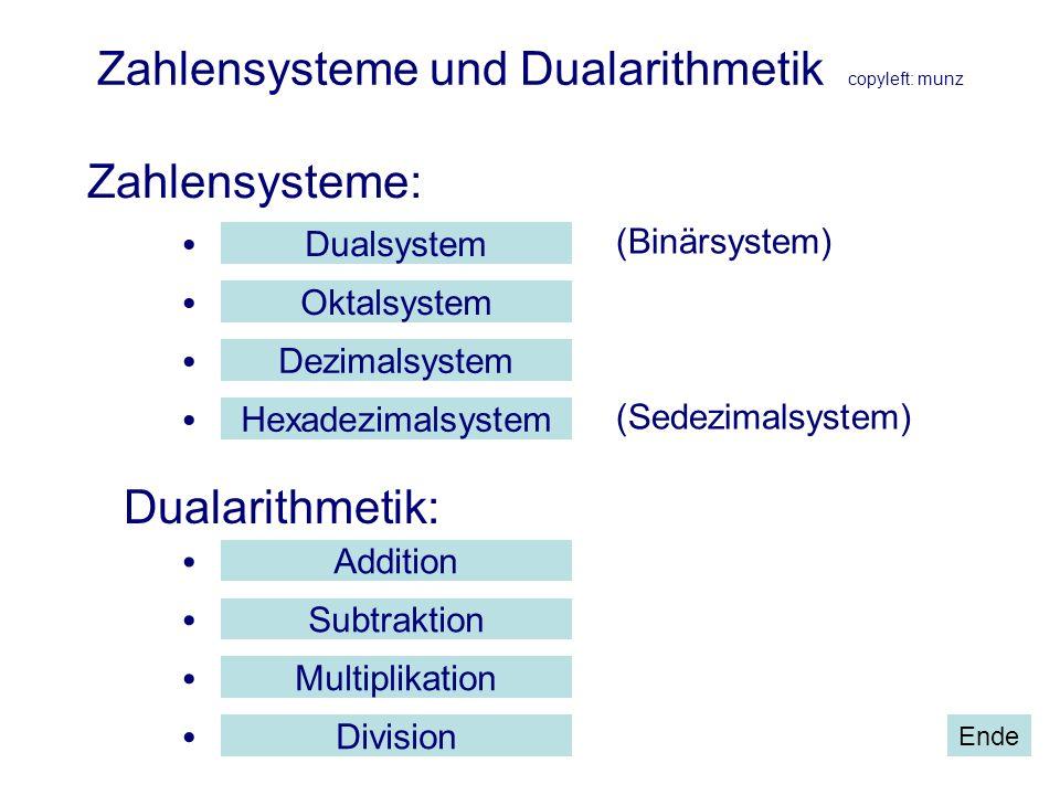 Copyleft: munz Dualsystem (Binärsystem) Basis: 2 Zeichenvorrat: {0;1} Umwandlung von Dezimalsystem in das Dualsystem mit Restdivision (Modulo-Operation) –beliebige Zahl dividiert durch 2 ergibt als Rest entweder 0 oder 1 Notwendig für Dualarithmetik
