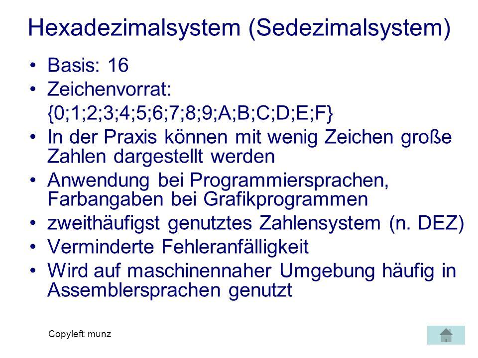 Copyleft: munz Hexadezimalsystem (Sedezimalsystem) Basis: 16 Zeichenvorrat: {0;1;2;3;4;5;6;7;8;9;A;B;C;D;E;F} In der Praxis können mit wenig Zeichen g