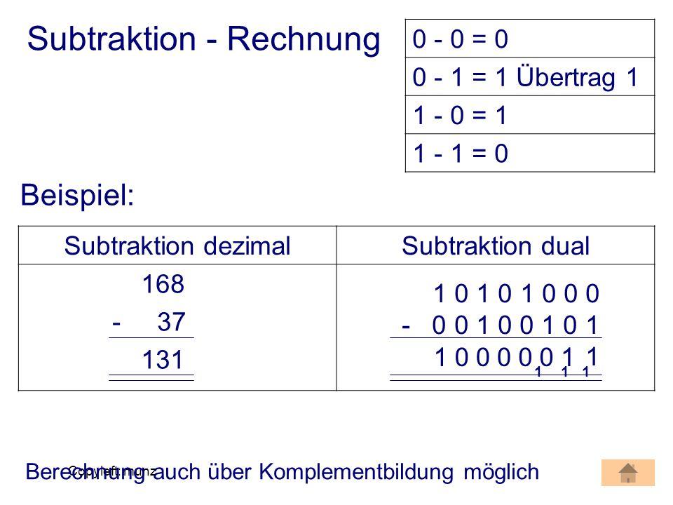 Copyleft: munz Subtraktion - Rechnung Beispiel: Subtraktion dezimalSubtraktion dual 168 - 37 131 1 1 0 1 0 1 0 0 0 - 0 0 1 0 0 1 0 1 1 1000001 0 - 0 =