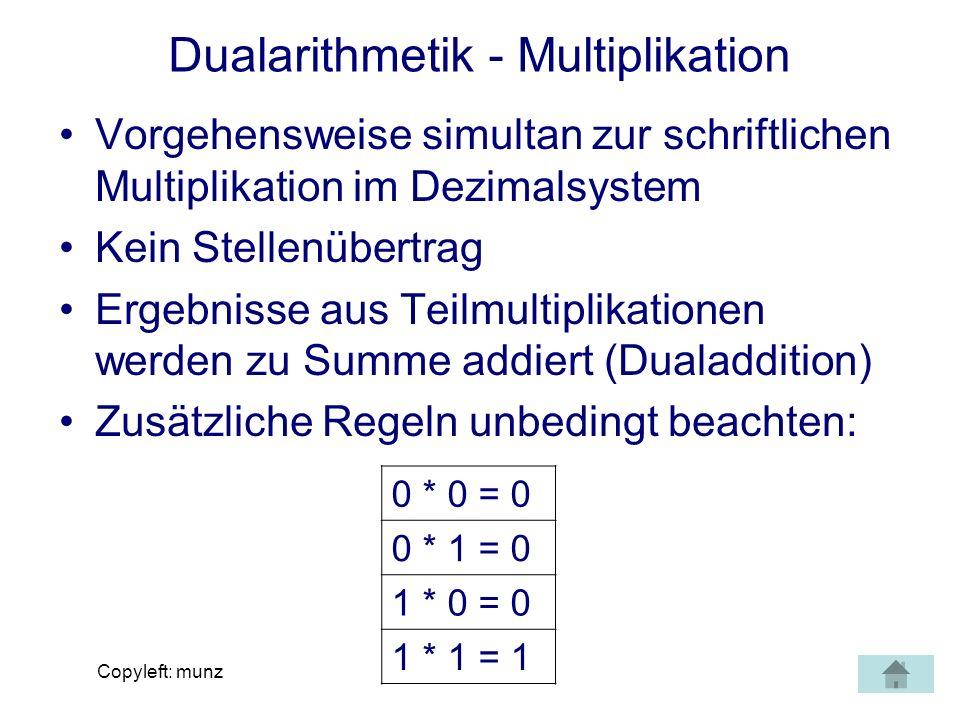 Copyleft: munz Dualarithmetik - Multiplikation Vorgehensweise simultan zur schriftlichen Multiplikation im Dezimalsystem Kein Stellenübertrag Ergebnis
