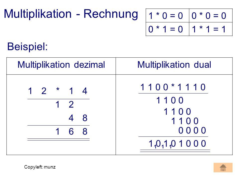 Copyleft: munz Multiplikation - Rechnung Beispiel: Multiplikation dezimalMultiplikation dual 1 1 * 0 = 00 * 0 = 0 0 * 1 = 01 * 1 = 1 12*14 12 48 168 1
