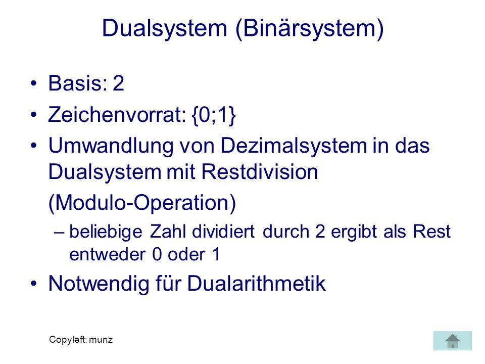 Copyleft: munz Umwandlung Dezimal- in Dualsystem 168 : 2 = 84Rest 0 84 : 2 = 42Rest 0 42 : 2 = 21Rest 0 21 : 2 = 10Rest 1 10 : 2 = 5Rest 0 5 : 2 = 2Rest 1 2 : 2 = 1Rest 0 1 : 2 = 0Rest 1 Schreibweise der Ergebnisse in umgekehrter Reihenfolge: 168 10 = 10101000 2 Schnelle Umrechnungen mit dem Windowstaschenrechner in wissenschaftlicher Ansicht: Mehrere Wege zur Berechnung möglich