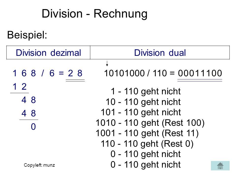 Copyleft: munz Division - Rechnung Beispiel: 168/6=28 12 48 48 0 10101000 / 110 = Division dezimalDivision dual 00111 1 - 110 geht nicht 10 - 110 geht