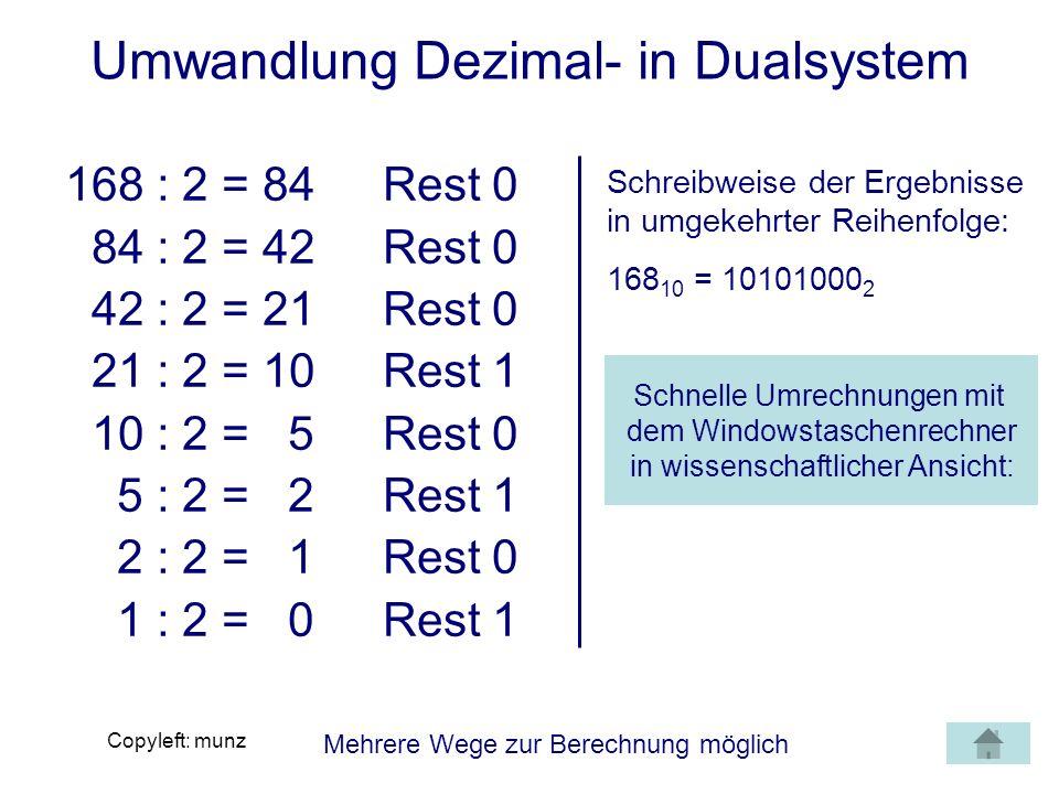 Copyleft: munz Umwandlung Dezimal- in Dualsystem 168 : 2 = 84Rest 0 84 : 2 = 42Rest 0 42 : 2 = 21Rest 0 21 : 2 = 10Rest 1 10 : 2 = 5Rest 0 5 : 2 = 2Re