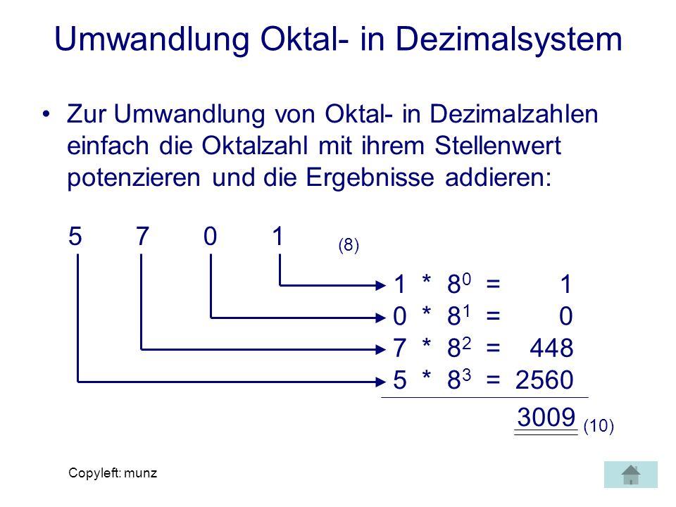 Copyleft: munz Umwandlung Dezimal- in Oktalsystem Zur Umwandlung von Dezimal- in Oktalzahlen muss die Dezimalzahl mit Hilfe der Modulo- Operation umgewandelt werden und von der höchsten oktalen Stelle aus gelesen werden: 3009 : 8 = 376Rest 1 376 : 8 = 47Rest 0 47 : 8 = 5Rest 7 5 : 8 = 0Rest 5 5 7 0 1 (8)