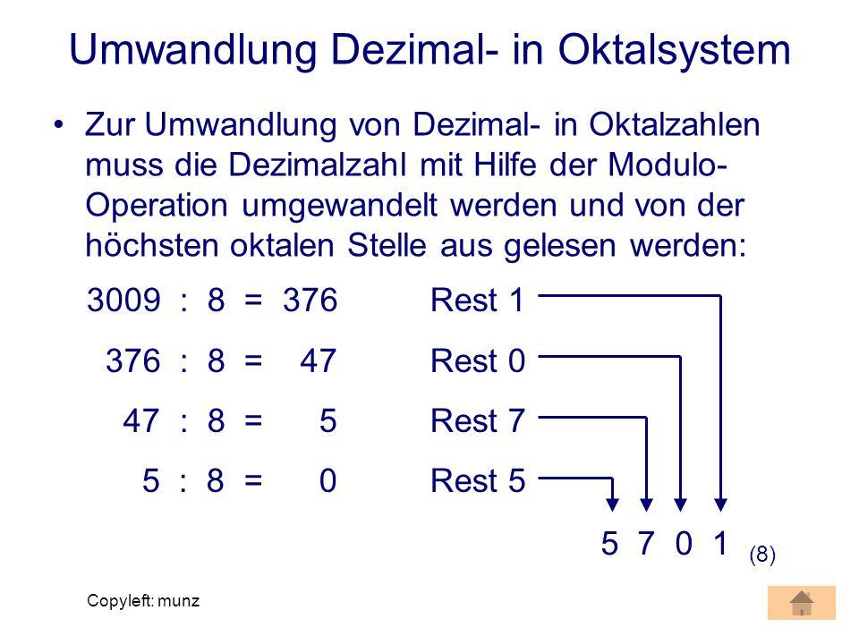 Copyleft: munz Dezimalsystem Basis: 10 Zeichenvorrat: {0;1;2;3;4;5;6;7;8;9} Ziffern besitzen Nenn- und Stellenwert –Nennwert: wirklicher Wert der Ziffer –Stellenwert: Wert der Ziffer innerhalb der dargestellten Zahl Beispiel: 4186 = 4*1000+1*100+8*10+6*1 = 4*10 3 +1*10 2 +8*10 1 +6*10 0