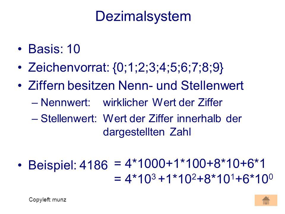 Copyleft: munz Hexadezimalsystem (Sedezimalsystem) Basis: 16 Zeichenvorrat: {0;1;2;3;4;5;6;7;8;9;A;B;C;D;E;F} In der Praxis können mit wenig Zeichen große Zahlen dargestellt werden Anwendung bei Programmiersprachen, Farbangaben bei Grafikprogrammen zweithäufigst genutztes Zahlensystem (n.