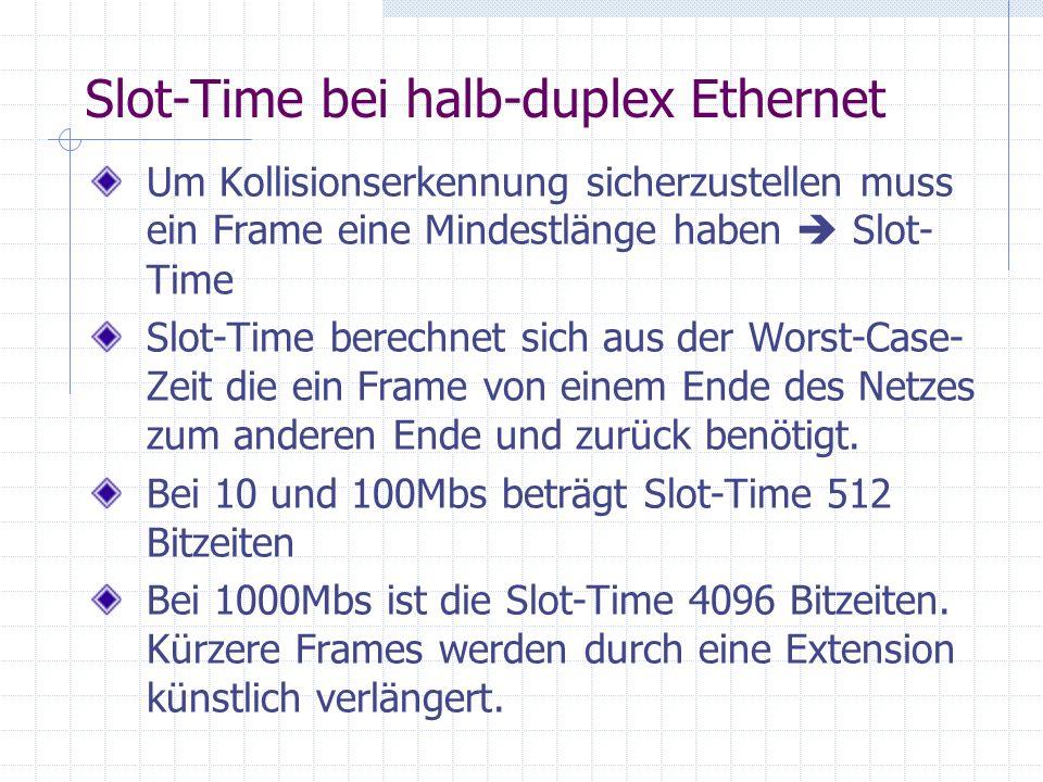 Slot-Time bei halb-duplex Ethernet Um Kollisionserkennung sicherzustellen muss ein Frame eine Mindestlänge haben Slot- Time Slot-Time berechnet sich a