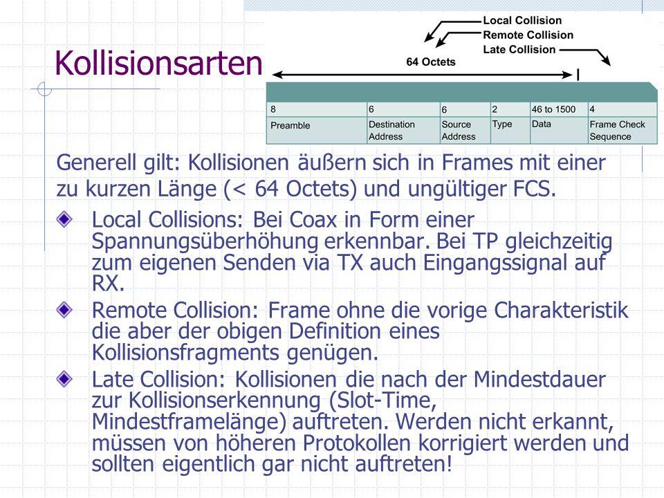 Kollisionsarten Local Collisions: Bei Coax in Form einer Spannungsüberhöhung erkennbar. Bei TP gleichzeitig zum eigenen Senden via TX auch Eingangssig