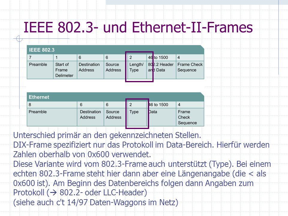 IEEE 802.3- und Ethernet-II-Frames Unterschied primär an den gekennzeichneten Stellen. DIX-Frame spezifiziert nur das Protokoll im Data-Bereich. Hierf