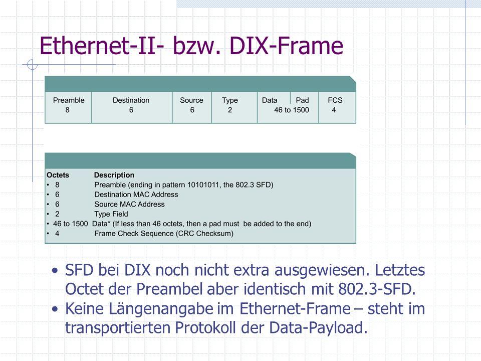 Ethernet-II- bzw. DIX-Frame SFD bei DIX noch nicht extra ausgewiesen. Letztes Octet der Preambel aber identisch mit 802.3-SFD. Keine Längenangabe im E