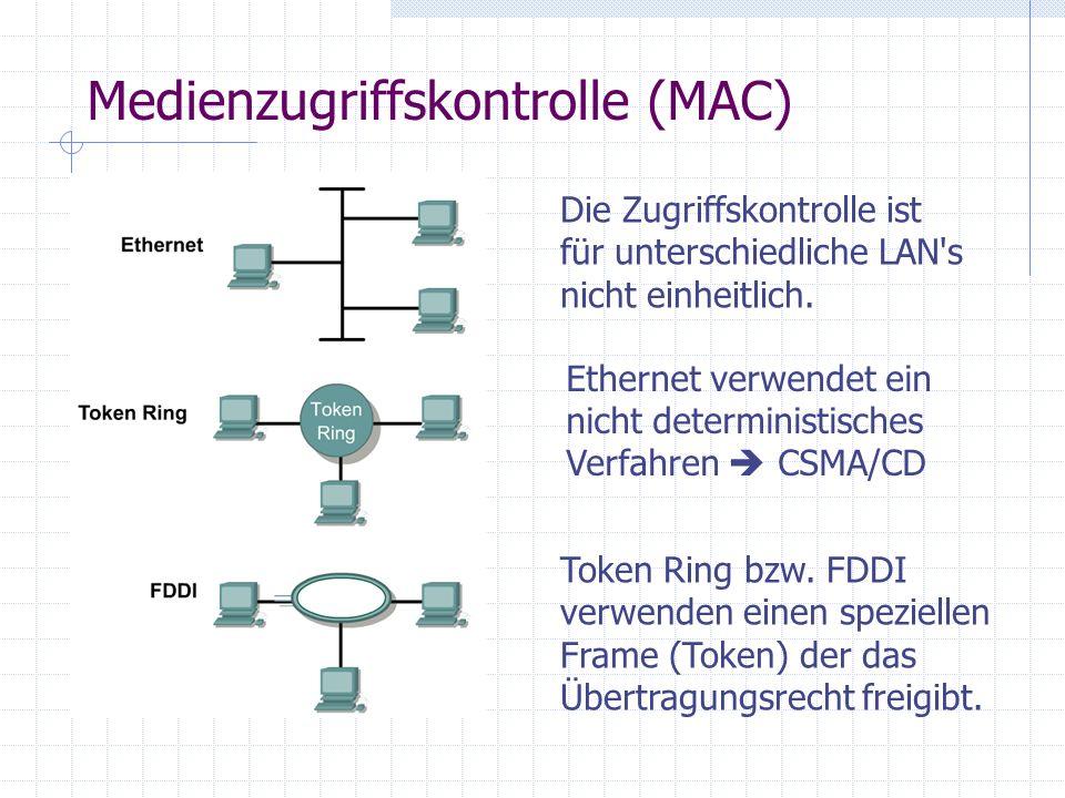 Medienzugriffskontrolle (MAC) Die Zugriffskontrolle ist für unterschiedliche LAN's nicht einheitlich. Ethernet verwendet ein nicht deterministisches V