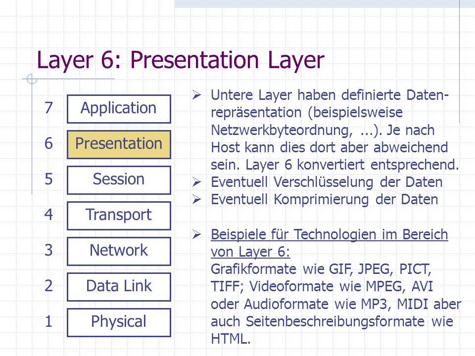 Layer 6: Presentation Layer Physical Data Link Network Transport Session Presentation Application 1 2 3 4 5 6 7 Untere Layer haben definierte Daten- r