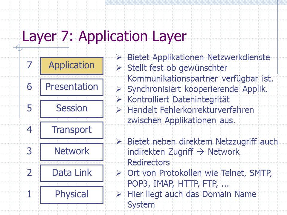 Layer 7: Application Layer Physical Data Link Network Transport Session Presentation Application 1 2 3 4 5 6 7 Bietet Applikationen Netzwerkdienste St