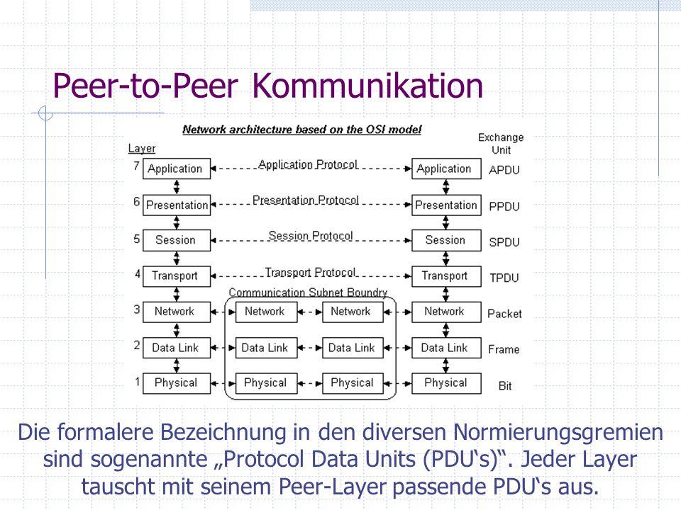 Die formalere Bezeichnung in den diversen Normierungsgremien sind sogenannte Protocol Data Units (PDUs). Jeder Layer tauscht mit seinem Peer-Layer pas