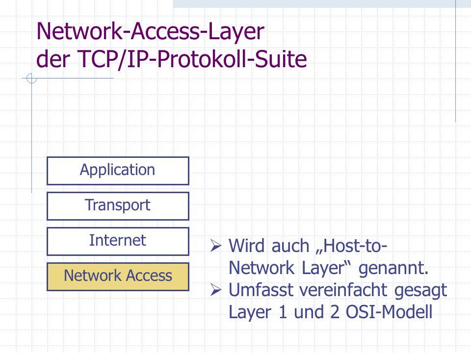 Network-Access-Layer der TCP/IP-Protokoll-Suite Network Access Internet Transport Application Wird auch Host-to- Network Layer genannt. Umfasst verein