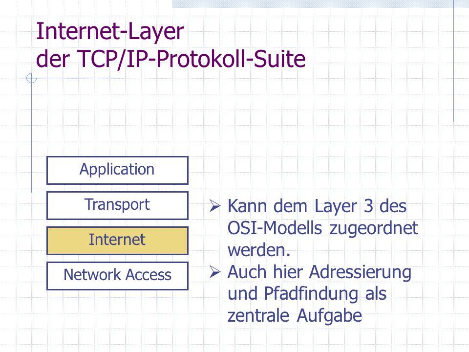 Internet-Layer der TCP/IP-Protokoll-Suite Network Access Internet Transport Application Kann dem Layer 3 des OSI-Modells zugeordnet werden. Auch hier