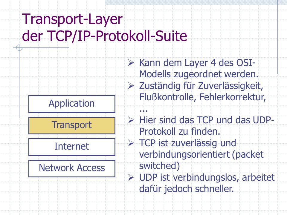 Transport-Layer der TCP/IP-Protokoll-Suite Network Access Internet Transport Application Kann dem Layer 4 des OSI- Modells zugeordnet werden. Zuständi