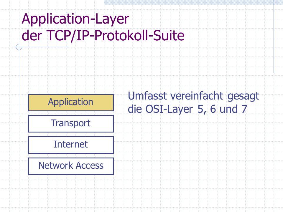 Application-Layer der TCP/IP-Protokoll-Suite Network Access Internet Transport Application Umfasst vereinfacht gesagt die OSI-Layer 5, 6 und 7