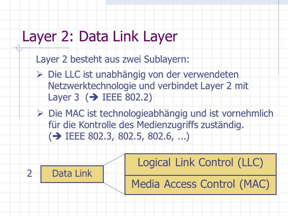 Layer 3: Network Layer Physical Data Link Network Transport Session Presentation Application 1 2 3 4 5 6 7 Wegefindung (Routing) für die Auslieferung von Daten.
