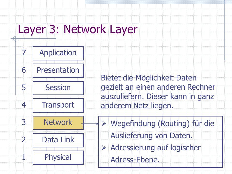 Layer 3: Network Layer Physical Data Link Network Transport Session Presentation Application 1 2 3 4 5 6 7 Wegefindung (Routing) für die Auslieferung