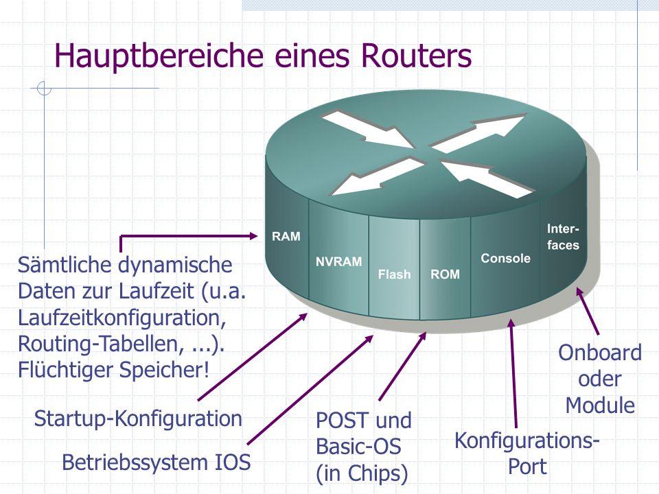 Hauptbereiche eines Routers Sämtliche dynamische Daten zur Laufzeit (u.a. Laufzeitkonfiguration, Routing-Tabellen,...). Flüchtiger Speicher! Startup-K