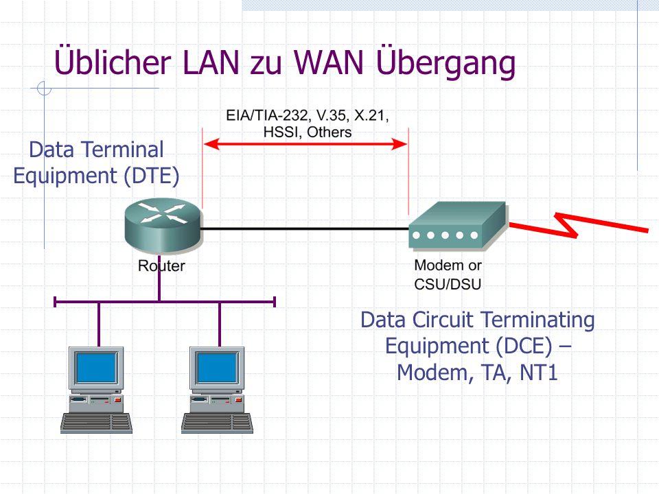 Üblicher LAN zu WAN Übergang Data Terminal Equipment (DTE) Data Circuit Terminating Equipment (DCE) – Modem, TA, NT1