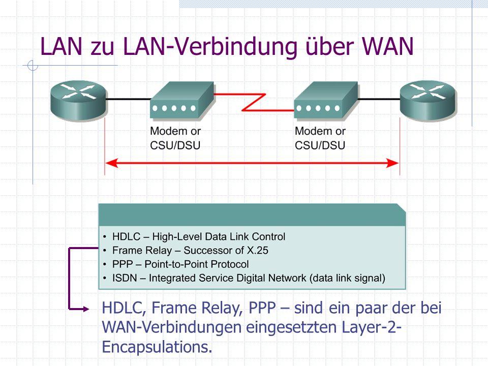 LAN zu LAN-Verbindung über WAN HDLC, Frame Relay, PPP – sind ein paar der bei WAN-Verbindungen eingesetzten Layer-2- Encapsulations.