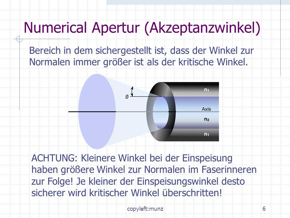 copyleft:munz7 Single- und Multimode-Glasfaser Gelb!Orange!